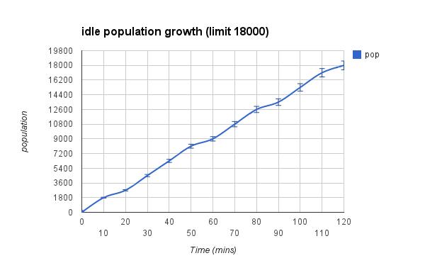 Chart 3 (2)