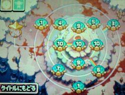 KMA level4