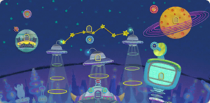 Space Land Level Map
