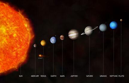 Solar systemlabel ill