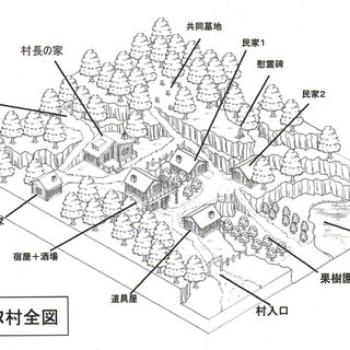 A map of the village.