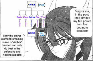Goki's elements manga