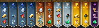 Corvus's Reward Tiers
