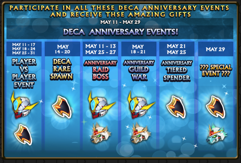 Decanniversary shards
