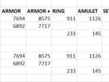 Armor Stats Calculation