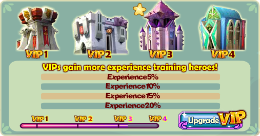 File:VIP benefits.png