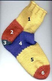 Sockparts