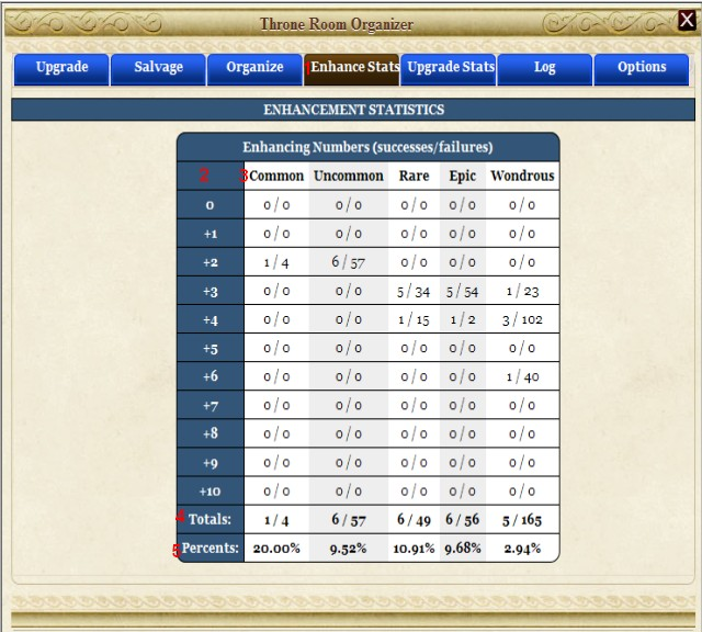 Enhance Stats