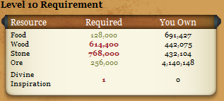 Lv10requirement