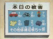 KochiKame 001 damages