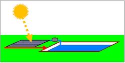 Instalacja basen-2