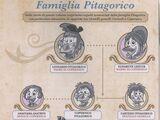 Οικογένεια Γρανάζη