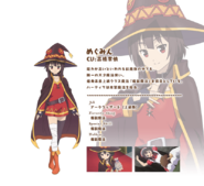 Megumin Game Character