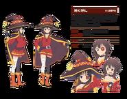 Megumin Character