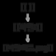 그림 위키 문법