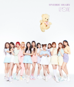 IZONE Oneiric Diary group concept photo 1