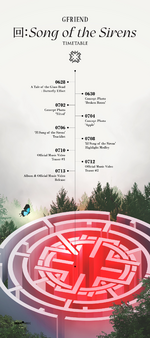GFriend Song of the Sirens Timetable