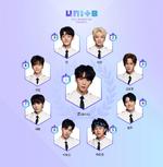 UNIT B Results photo