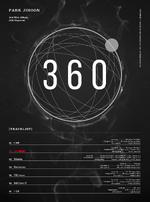 Park Jihoon 360 track list