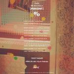 Apink Percent scheduler
