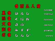 Kuniokun ranking
