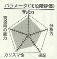 Alexandra chart.png