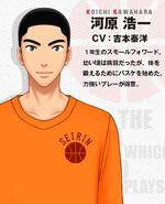 Kawahara game 2