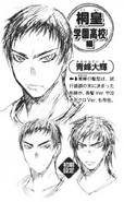 Aomine early concept