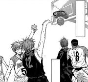 Furihata scores