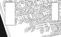 Ch103 Vincent Phantomhive's lineage