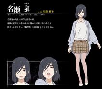Izumi Description