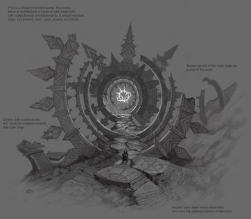 Portal del Caos por Jonathan Kirtz Warhammer Online