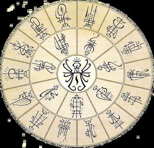 Mandala Altos Elfos