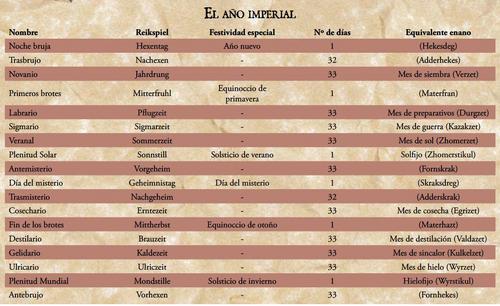 Calendario imperial imagen 1