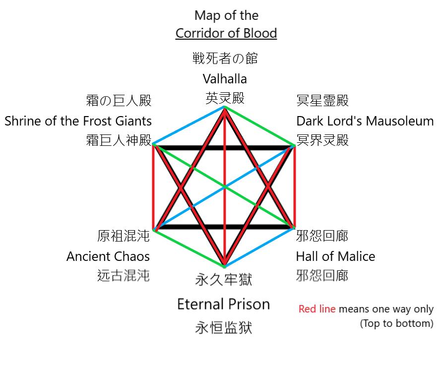 Corridor of Blood 2