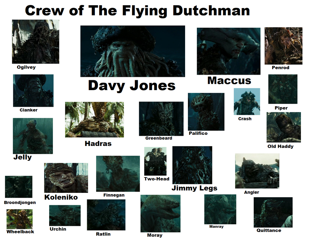 Davy Jones and His Crew