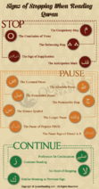 Arabic-Continue-pause-stop-marks-Signs-In-Holy-Quran