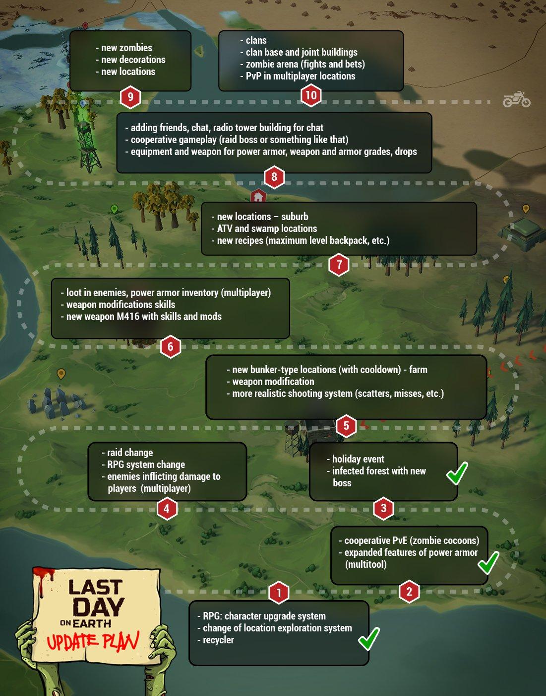 Version History | Last Day on Earth: Survival Wiki | FANDOM