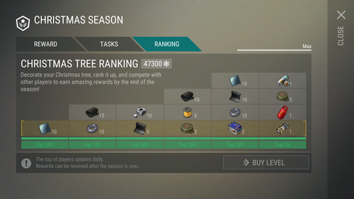 Christmas tree ranking 47300