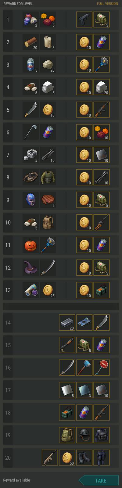 Ritual Book rewards complete