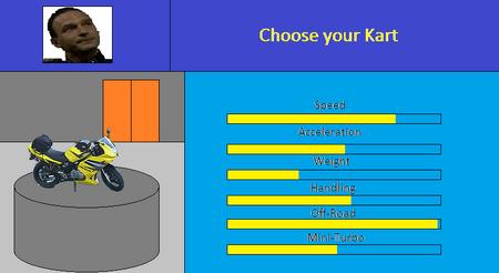 Choose your Kart (Fegelein 2)