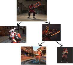 Pyro evolution