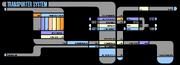 Display Transporter System