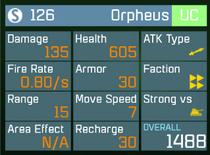 Ooorrrphe