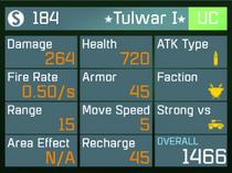 Tuuulllw