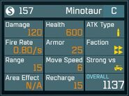 Minotaur C Lv1 Back