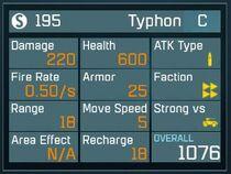Typhon(C)statslvl1