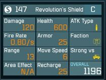 Revolutions shield common details