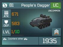 People's Dagger UC Lv1 Front