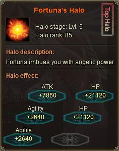 Fortuna Halo